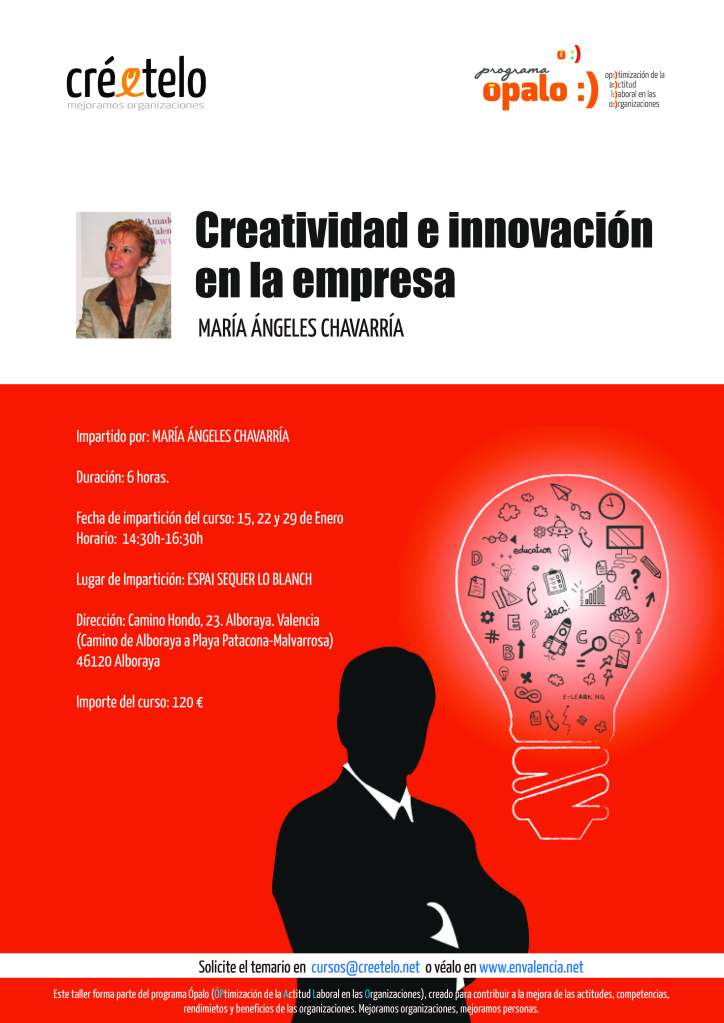 cartel 2 creatividad e innovación en la empresa